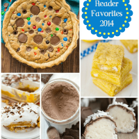 Reader favorites 2014