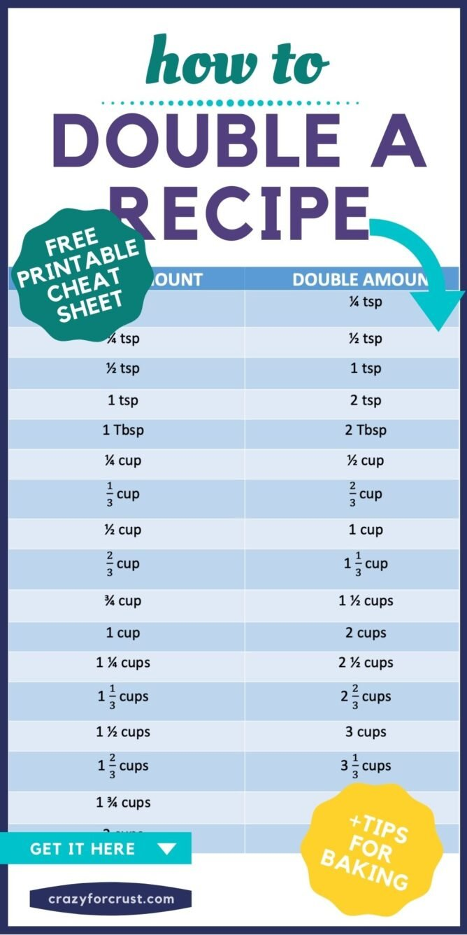 infographic of how to double a recipe - chart